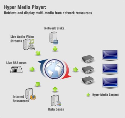wiki microcosm hypermedia system